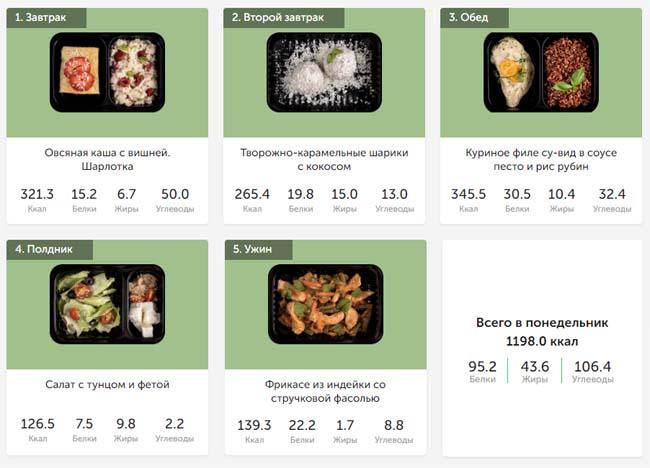 Пример меню Grow Food
