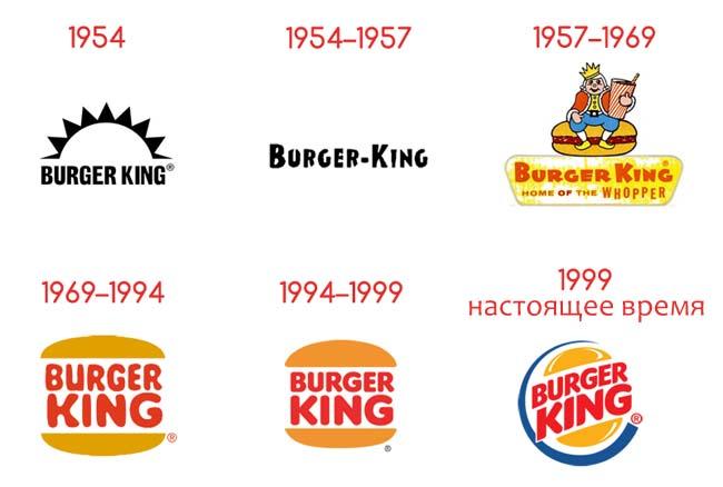 История бренда Бургер Кинг