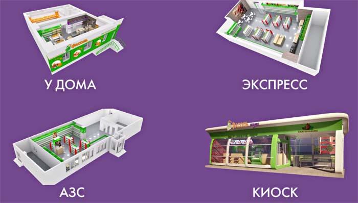 Форматы магазинов Фасоль