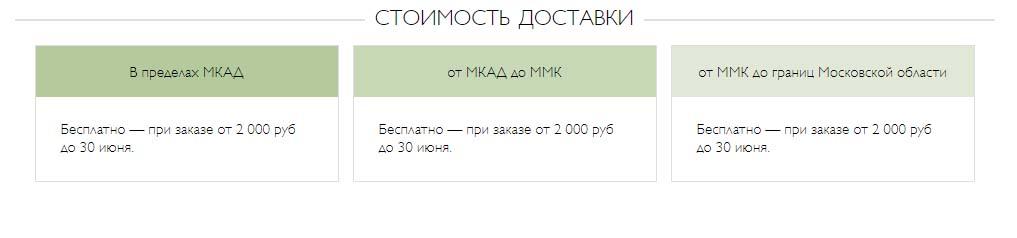 Стоимость доставки Азбука вкуса
